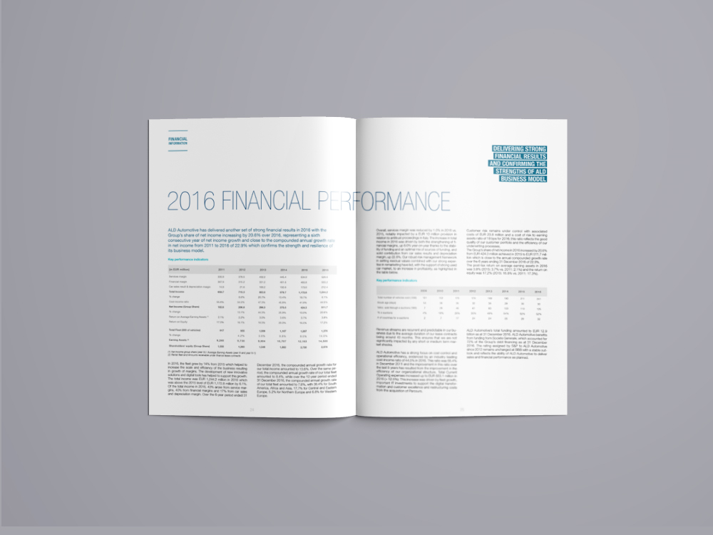 rapport-annuel-entreprise-magazine